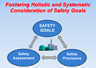 Technical Meeting on Safety Goals in Application HERE
